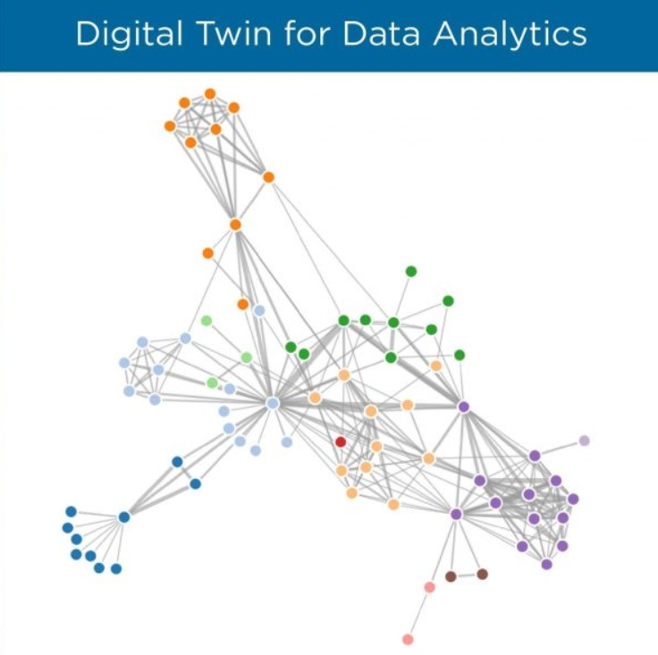 digital twins for data analytics