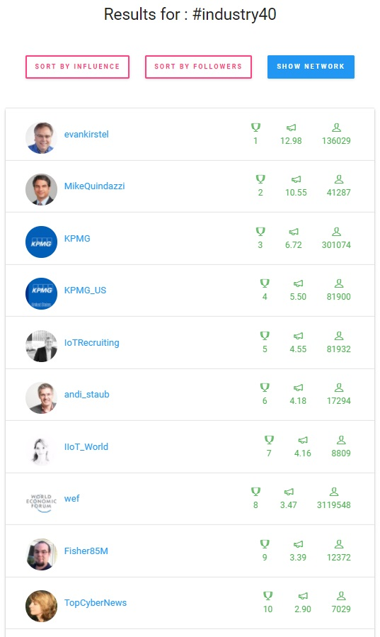 Industry40 influencers