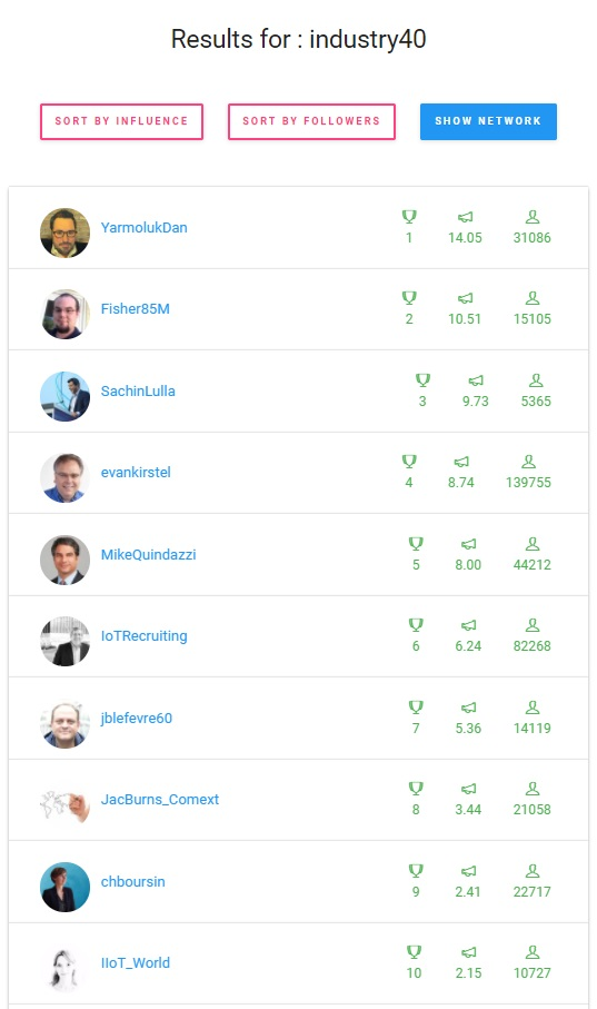Industry40 influencers 2