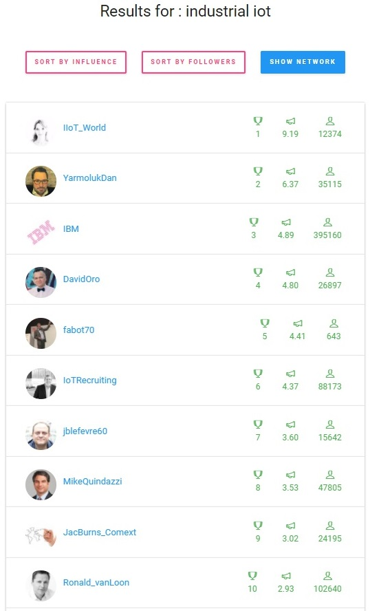 industrial iot influencers