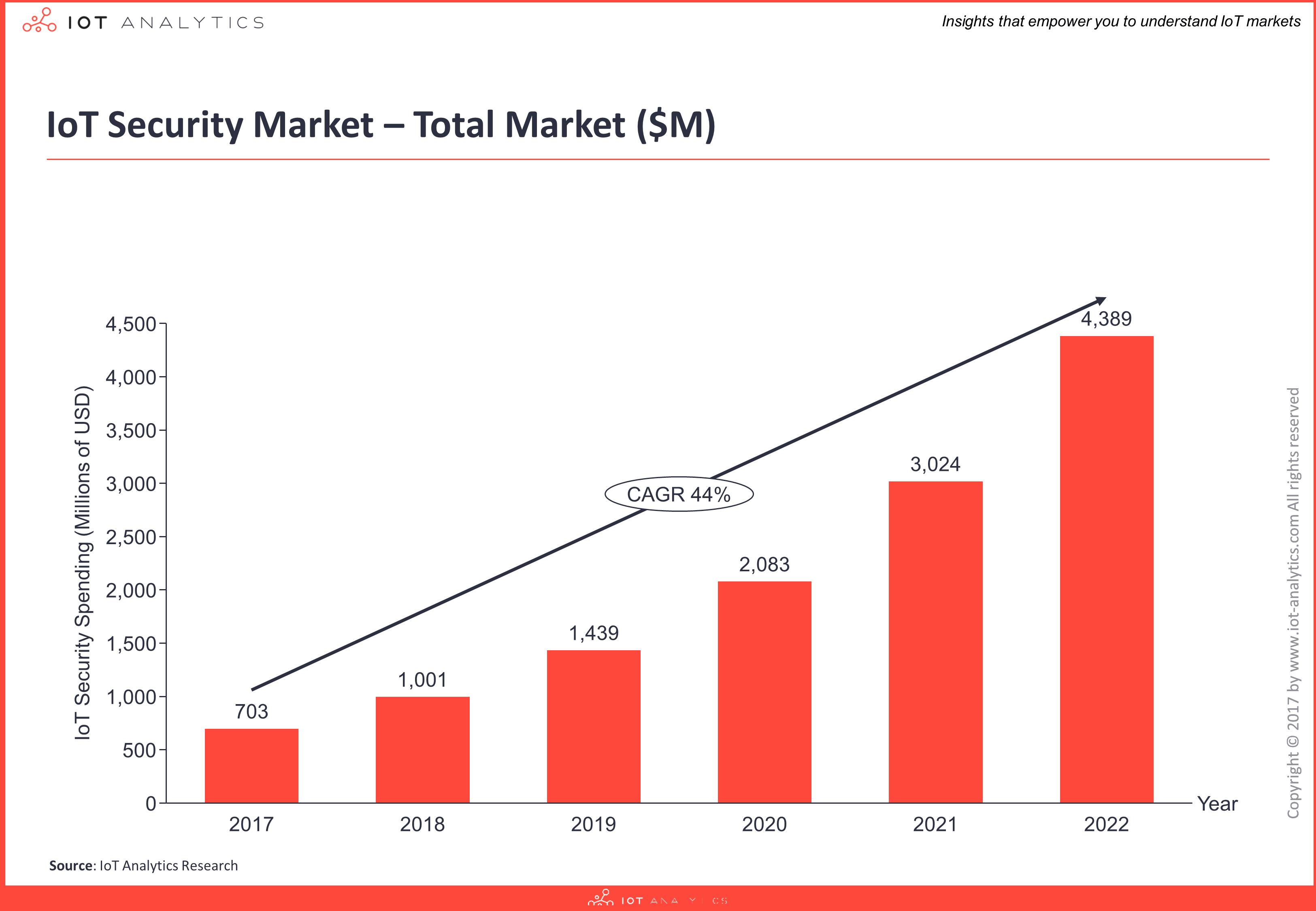 TotalMarket-min