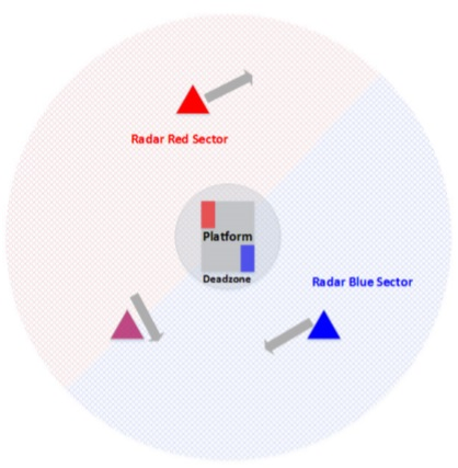 ivcco video cameras solutions