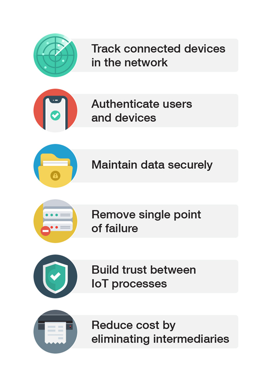 blockchain benefits iot security