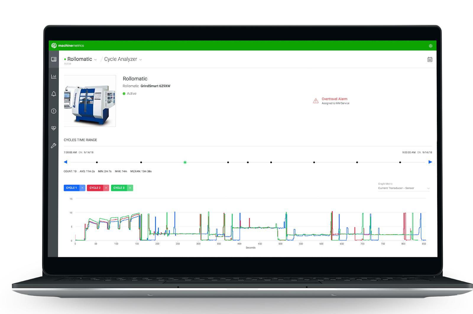 Cycle Analyzer Predictive Maintenance