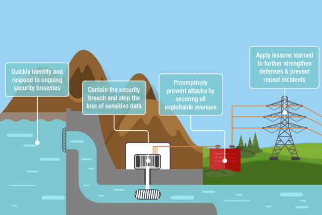 [Report] Exposed and Vulnerable Critical Infrastructure: Water and Energy Industries
