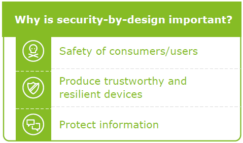 importance of security-by-design