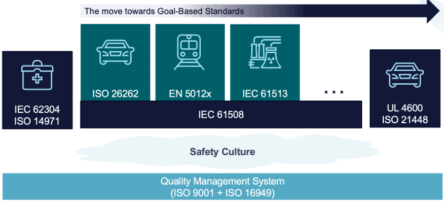 Quality Management System ISO 9001 + ISO 16949