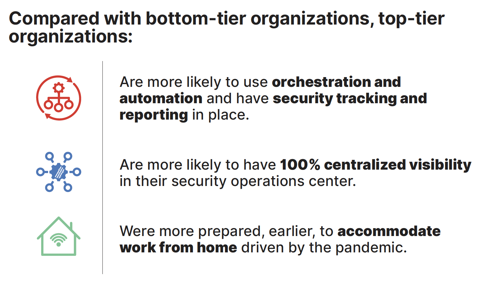 Compared with bottom-tier organizations, top-tier organizations