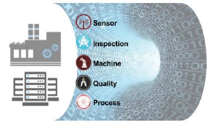Process Automation May-Jun fig 1